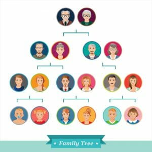 Kinship Proceedings: Genealogy Beyond Mail-In Spit Tests by Tom Sciacca